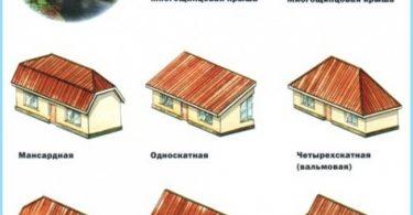 Veidi jumtiem privātmāju