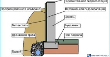 Hidroizolācija pagraba rullis materiālus ar savām rokām