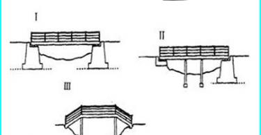 Arhitektūras apgaismojums privātmāju fasādes: noteikumi + Device piemēri